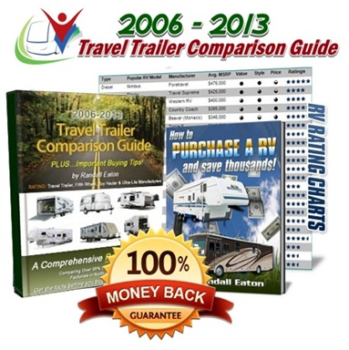 Travel Trailer Guide