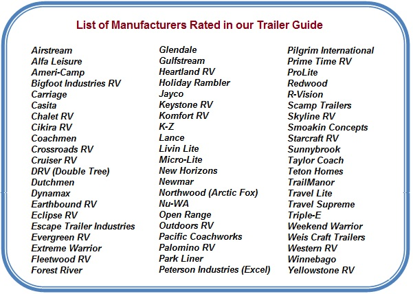 Travel Trailer Manufacturers